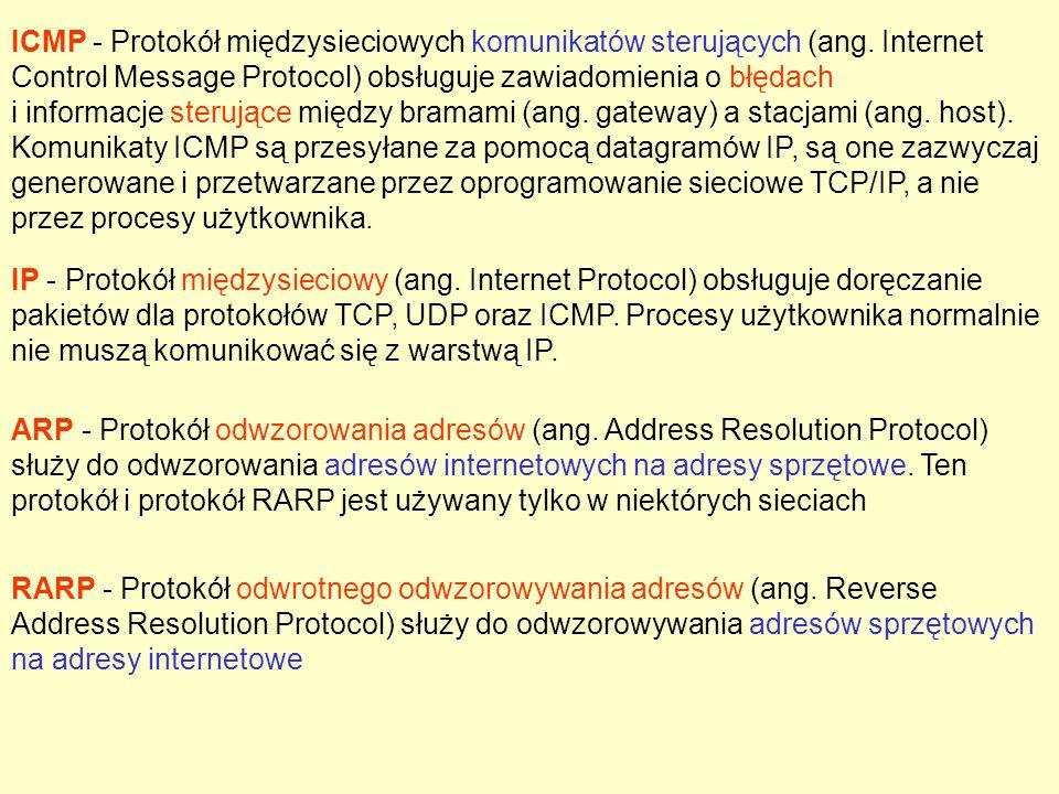 ICMP - Protokół międzysieciowych komunikatów sterujących (ang