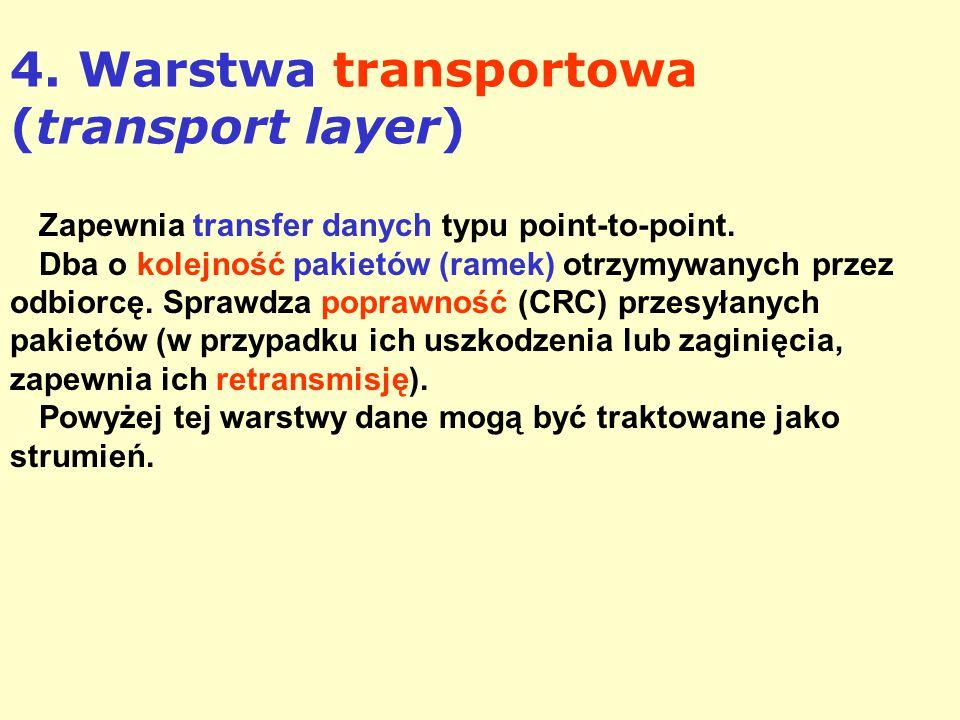 4. Warstwa transportowa (transport layer)
