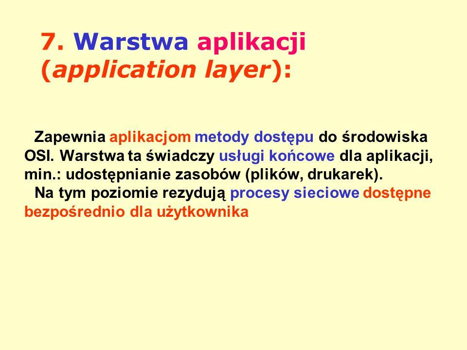 7. Warstwa aplikacji (application layer):