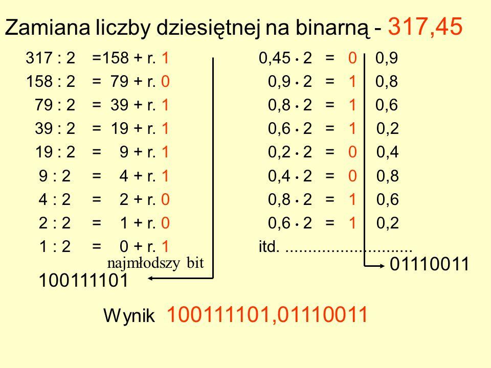 Zamiana liczby dziesiętnej na binarną - 317,45