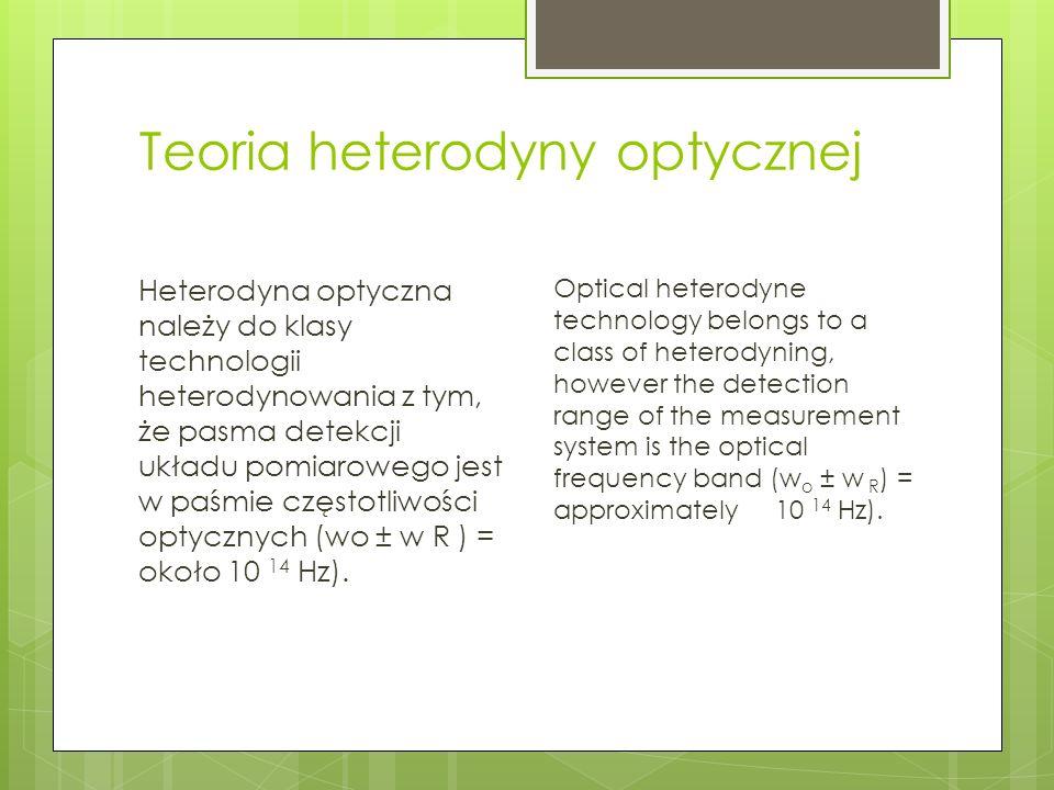 Teoria heterodyny optycznej