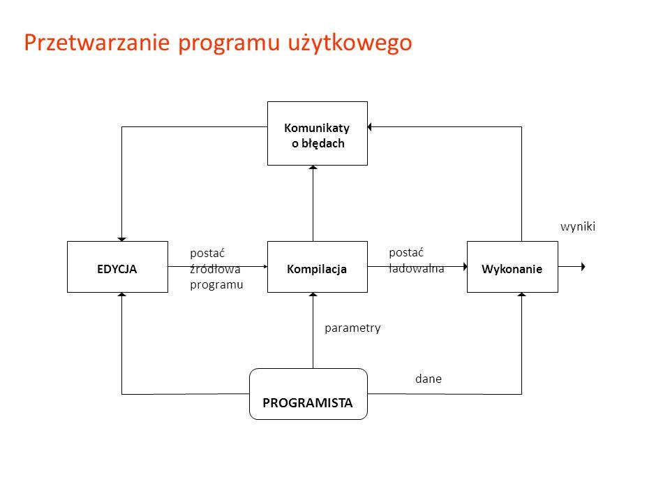 Przetwarzanie programu użytkowego