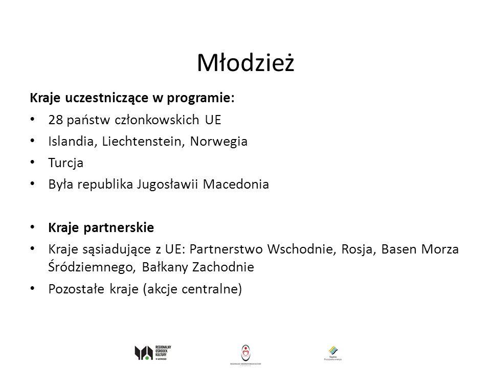 Młodzież Kraje uczestniczące w programie: 28 państw członkowskich UE