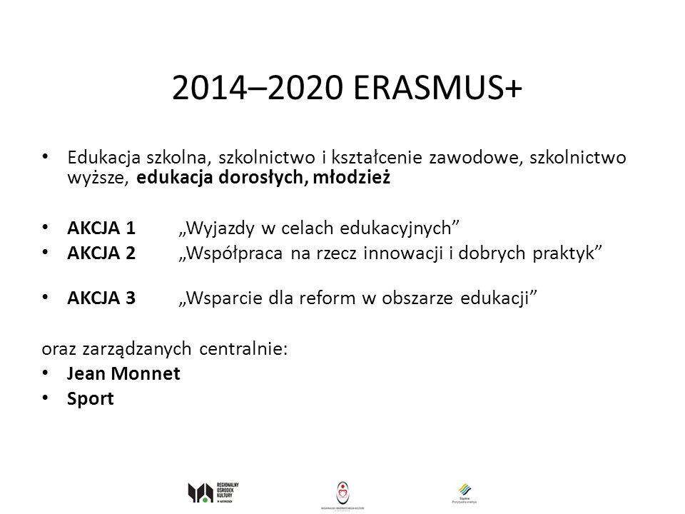 2014–2020 ERASMUS+ Edukacja szkolna, szkolnictwo i kształcenie zawodowe, szkolnictwo wyższe, edukacja dorosłych, młodzież.