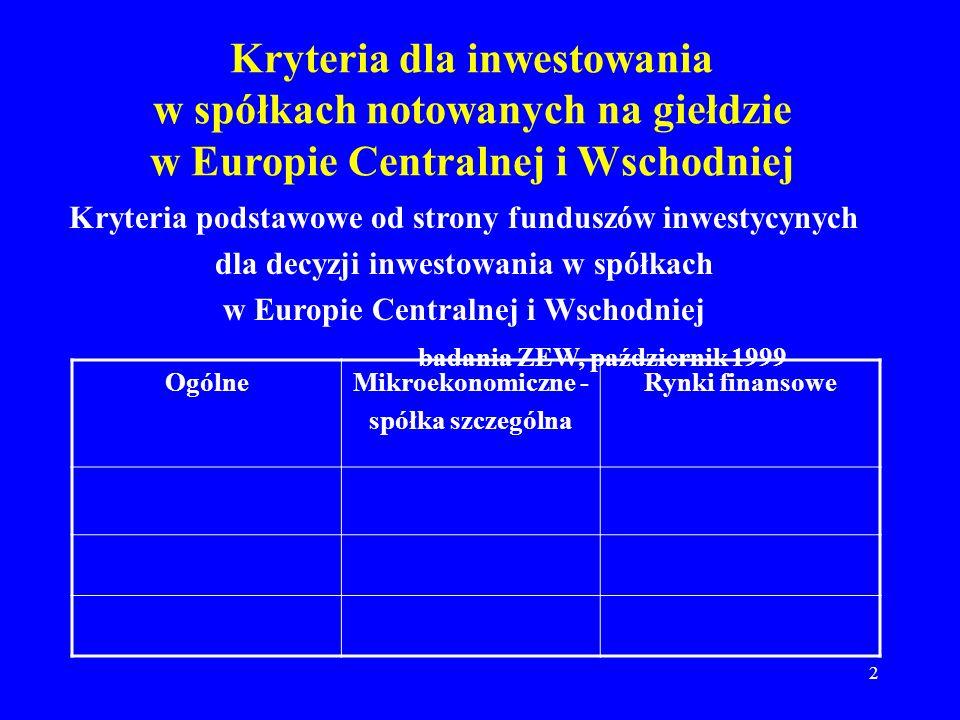Kryteria dla inwestowania w spółkach notowanych na giełdzie w Europie Centralnej i Wschodniej
