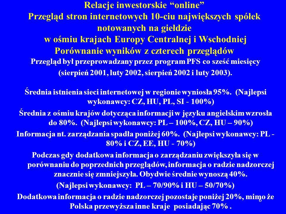 Relacje inwestorskie online Przegląd stron internetowych 10-ciu największych spółek notowanych na giełdzie w ośmiu krajach Europy Centralnej i Wschodniej Porównanie wyników z czterech przeglądów