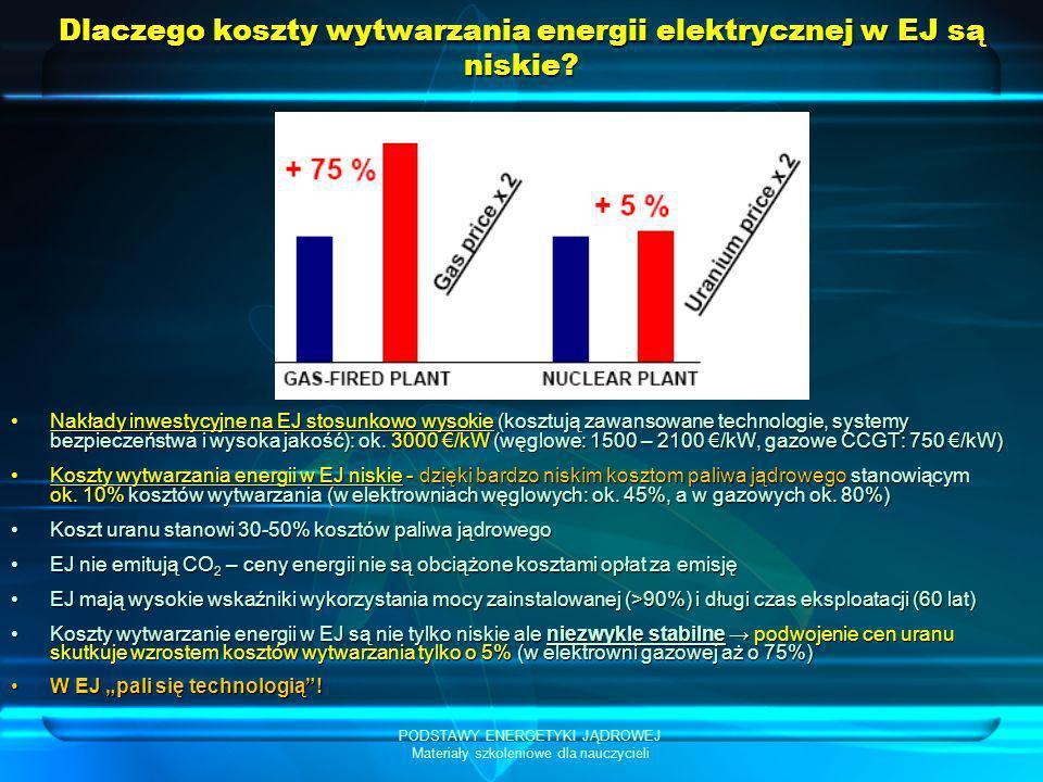 Dlaczego koszty wytwarzania energii elektrycznej w EJ są niskie