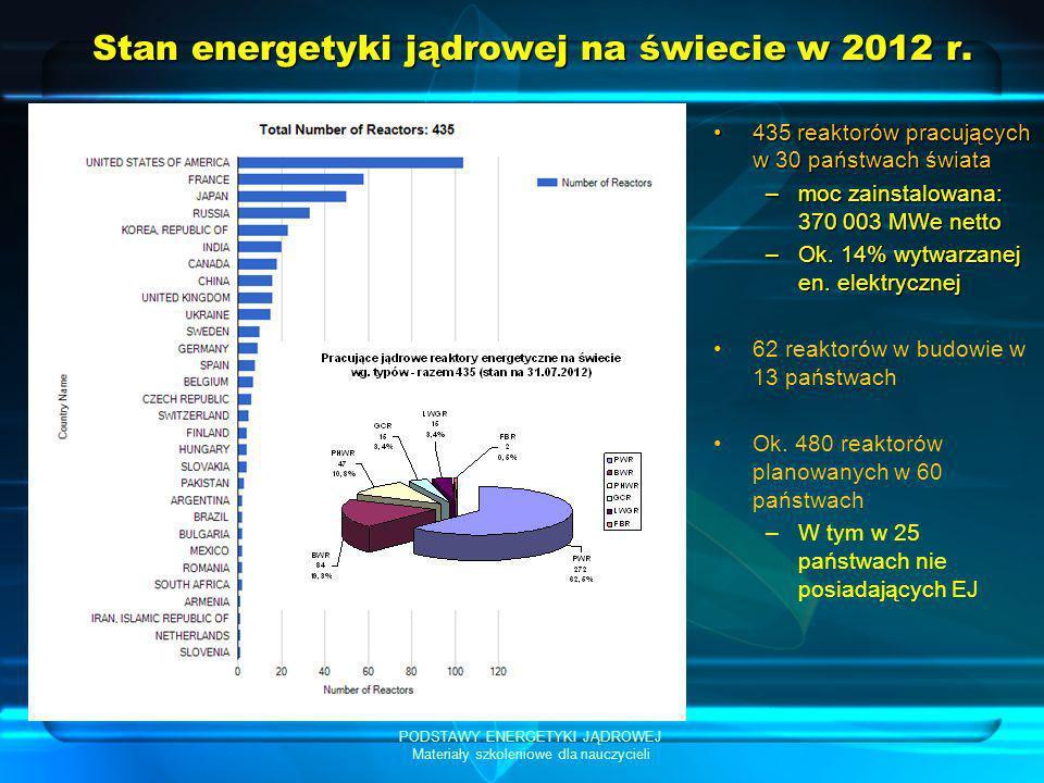 Stan energetyki jądrowej na świecie w 2012 r.