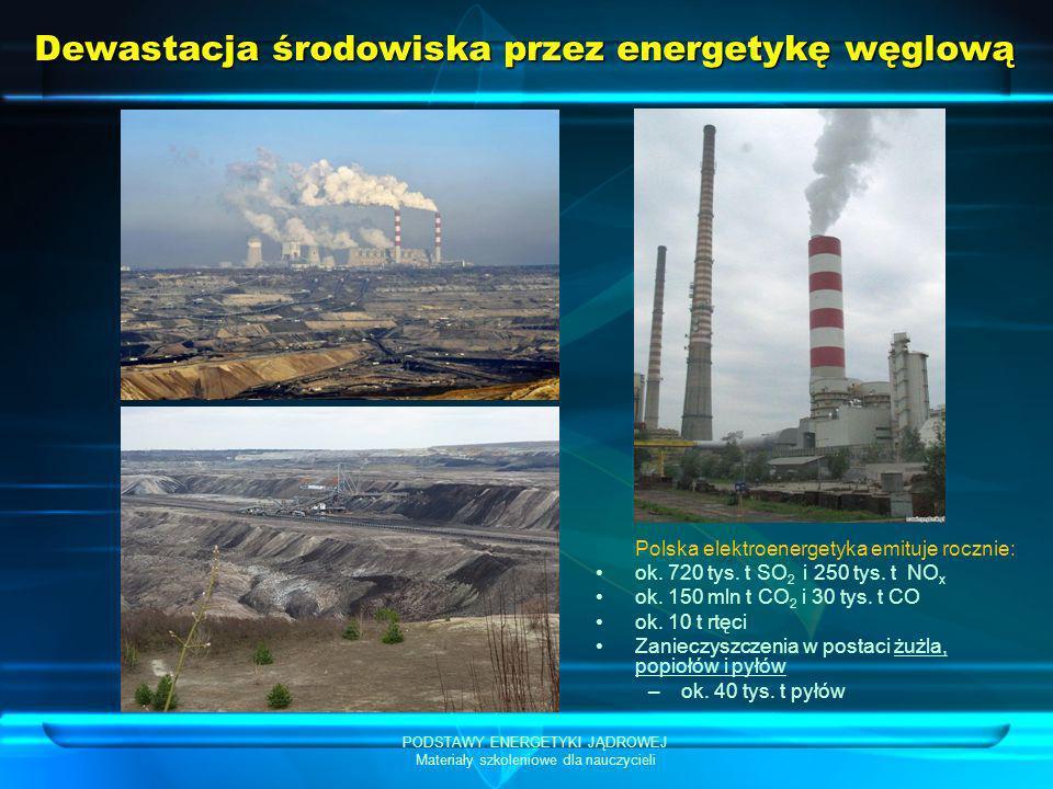 Dewastacja środowiska przez energetykę węglową