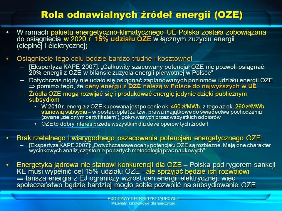 Rola odnawialnych źródeł energii (OZE)