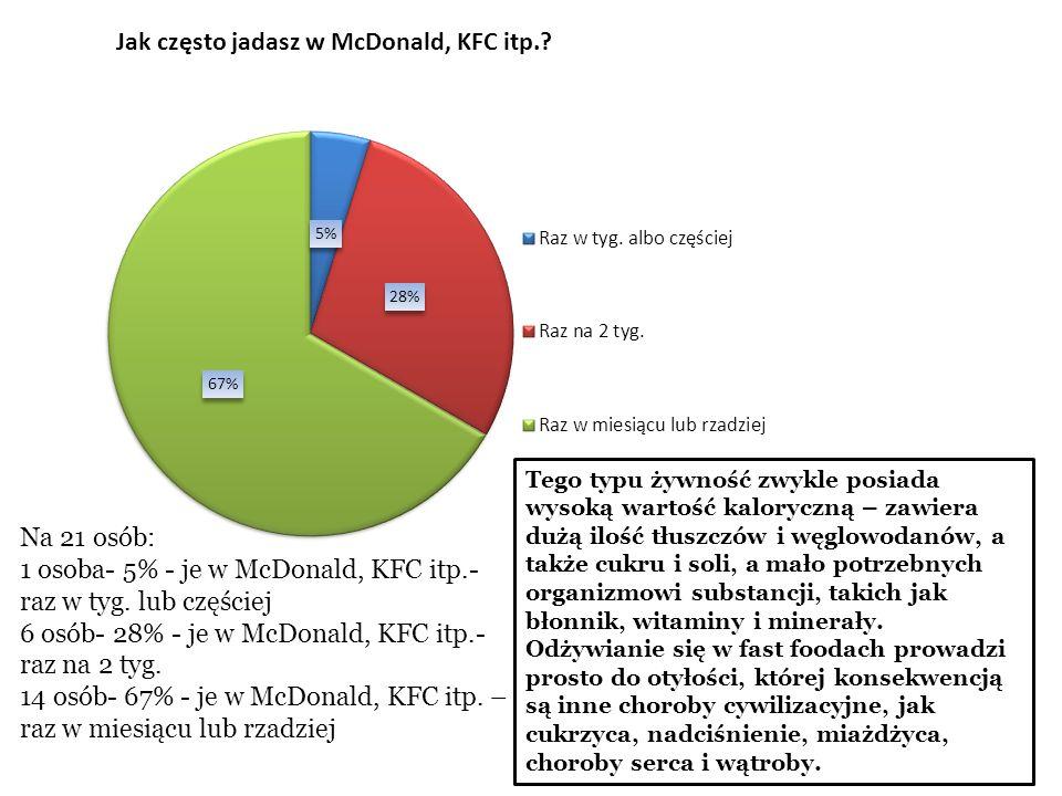 1 osoba- 5% - je w McDonald, KFC itp.- raz w tyg. lub częściej