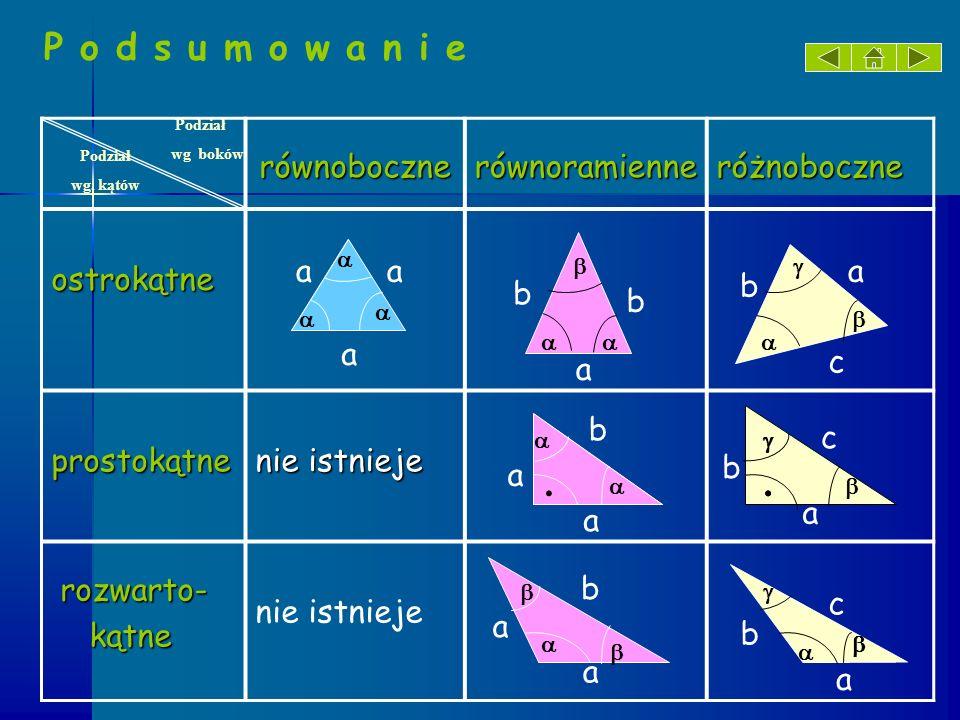 . . . P o d s u m o w a n i e równoboczne równoramienne różnoboczne