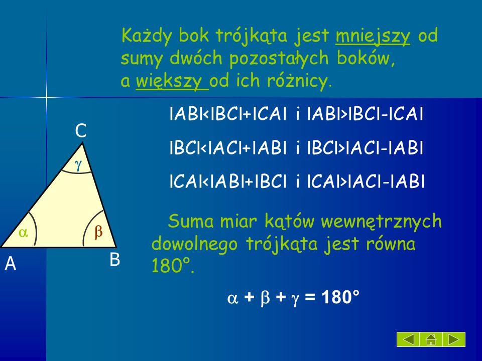 IABI<IBCI+ICAI i IABI>IBCI-ICAI