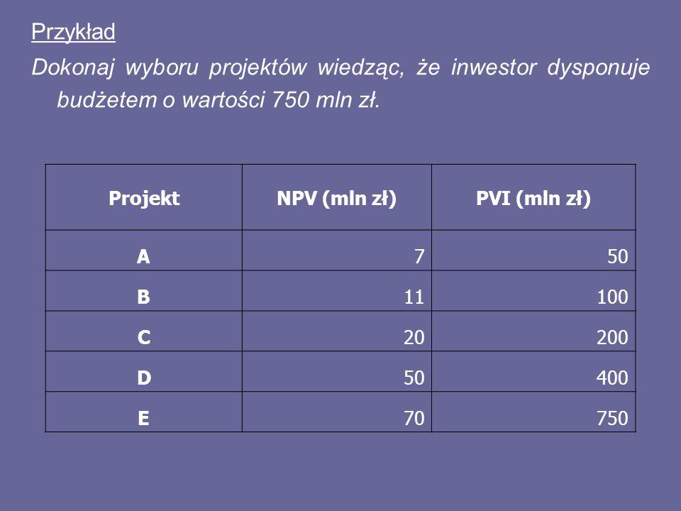 Przykład Dokonaj wyboru projektów wiedząc, że inwestor dysponuje budżetem o wartości 750 mln zł. Projekt.