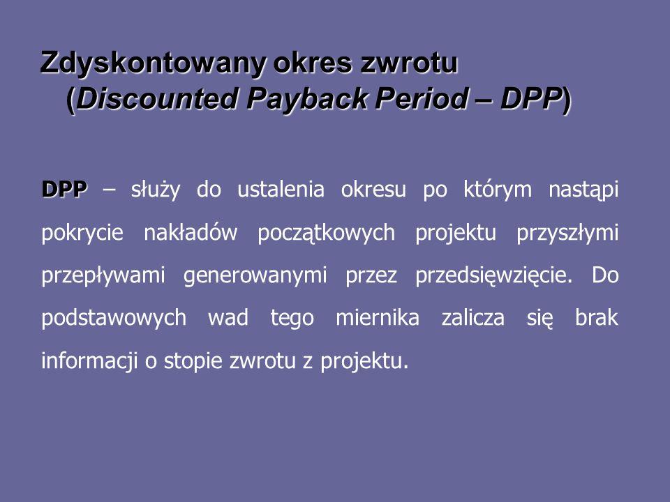 Zdyskontowany okres zwrotu (Discounted Payback Period – DPP)