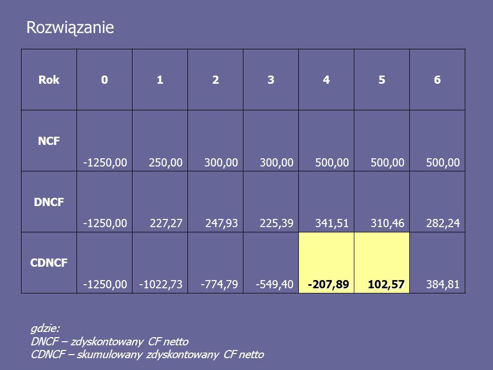Rozwiązanie Rok 1 2 3 4 5 6 NCF -1250,00 250,00 300,00 500,00 DNCF