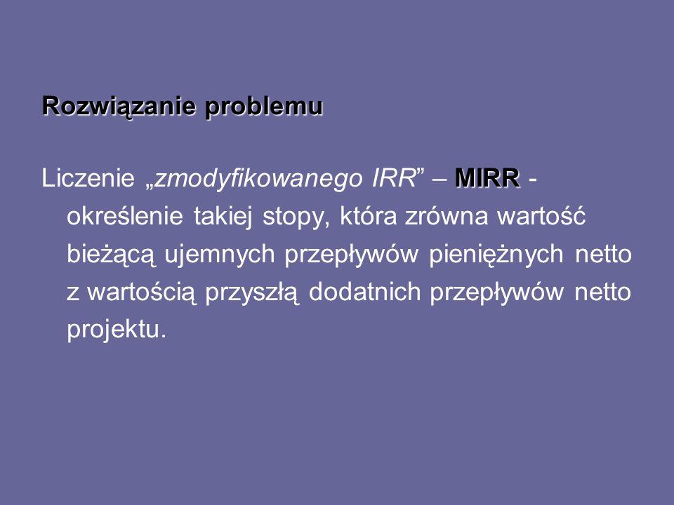 Rozwiązanie problemu