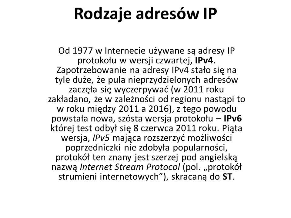 Rodzaje adresów IP