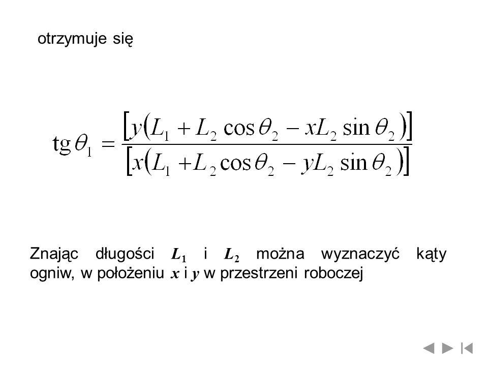 otrzymuje się Znając długości L1 i L2 można wyznaczyć kąty ogniw, w położeniu x i y w przestrzeni roboczej.