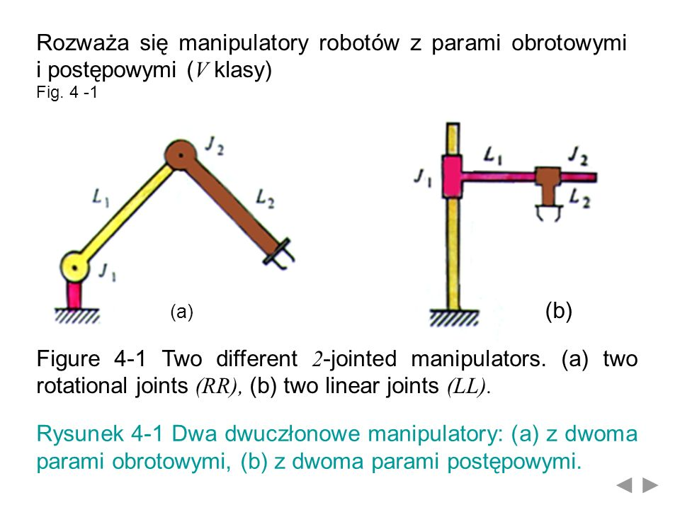 Rozważa się manipulatory robotów z parami obrotowymi i postępowymi (V klasy)