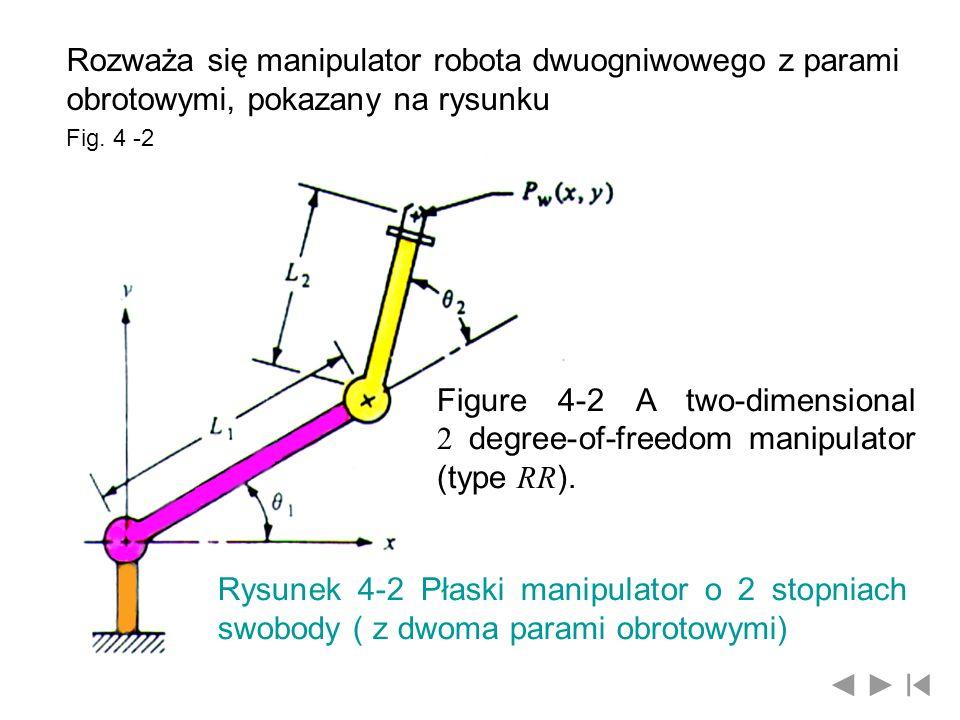 Rozważa się manipulator robota dwuogniwowego z parami obrotowymi, pokazany na rysunku