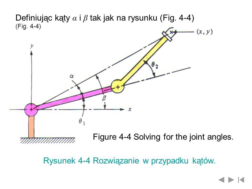 Definiując kąty α i β tak jak na rysunku (Fig. 4-4)