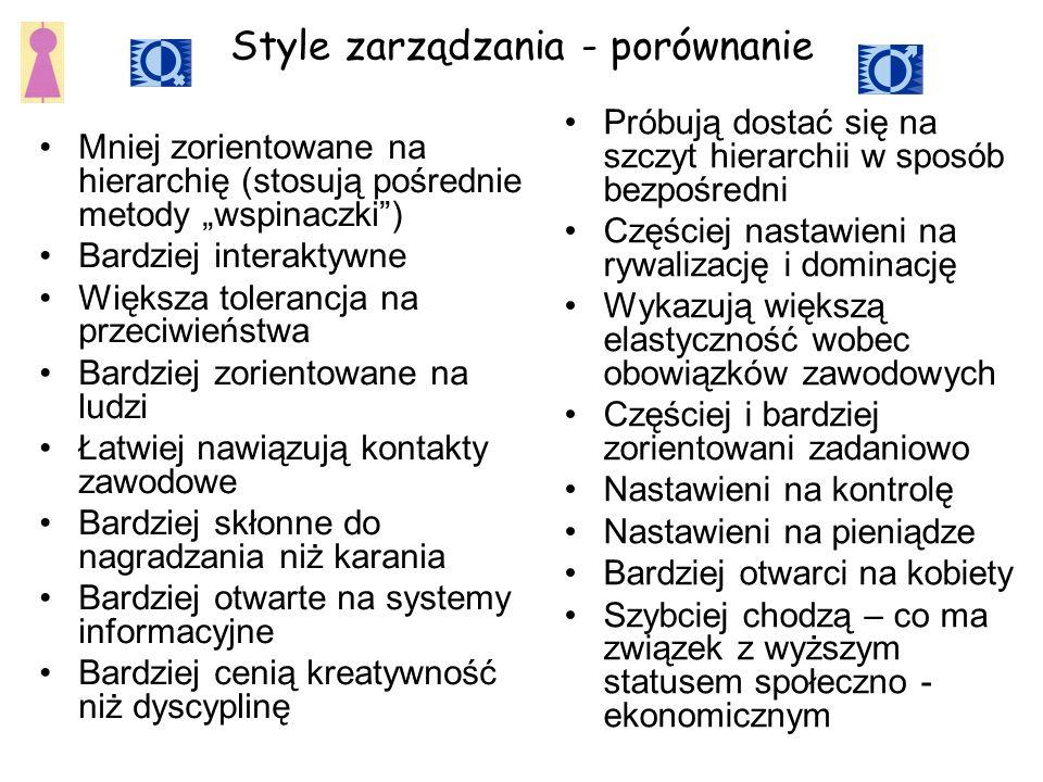 Style zarządzania - porównanie