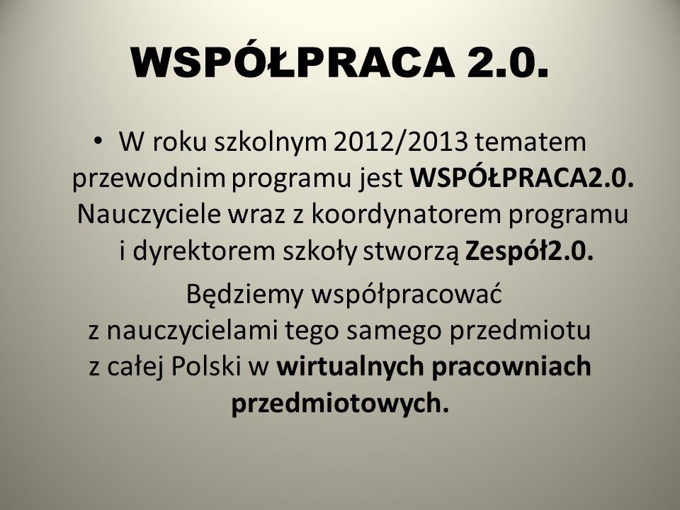 WSPÓŁPRACA 2.0.