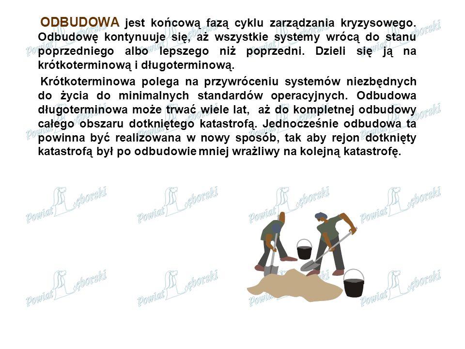 ODBUDOWA jest końcową fazą cyklu zarządzania kryzysowego