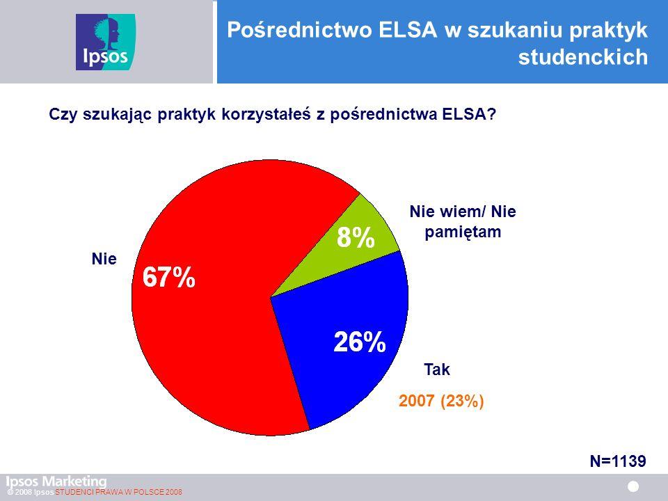 Pośrednictwo ELSA w szukaniu praktyk studenckich