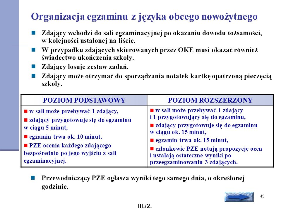 Organizacja egzaminu z języka obcego nowożytnego