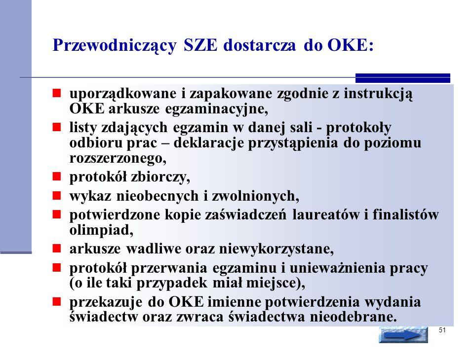 Przewodniczący SZE dostarcza do OKE: