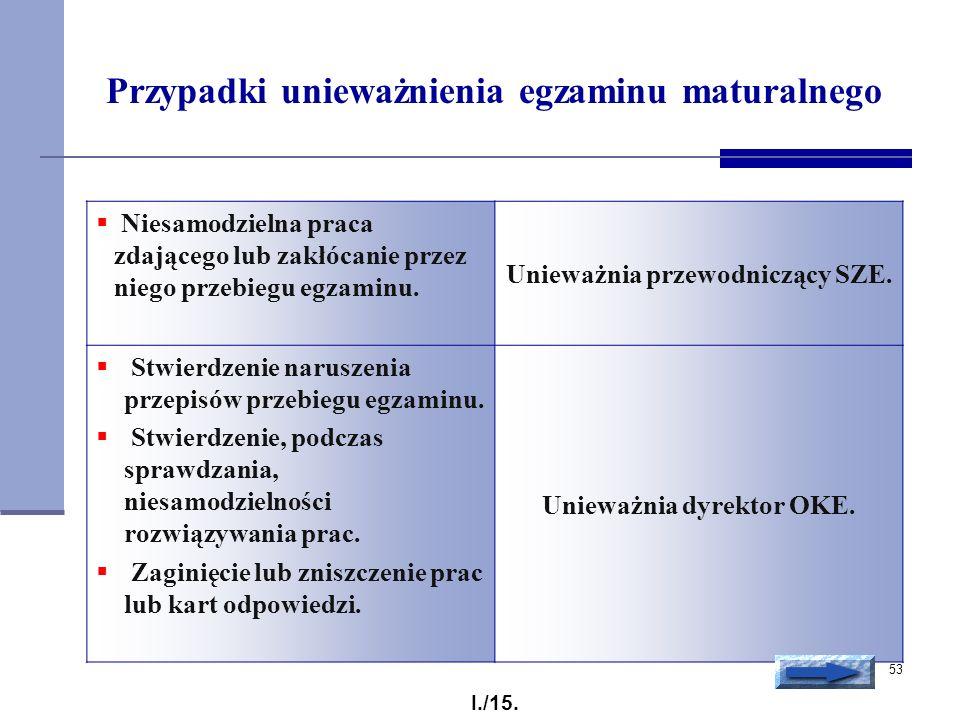 Przypadki unieważnienia egzaminu maturalnego
