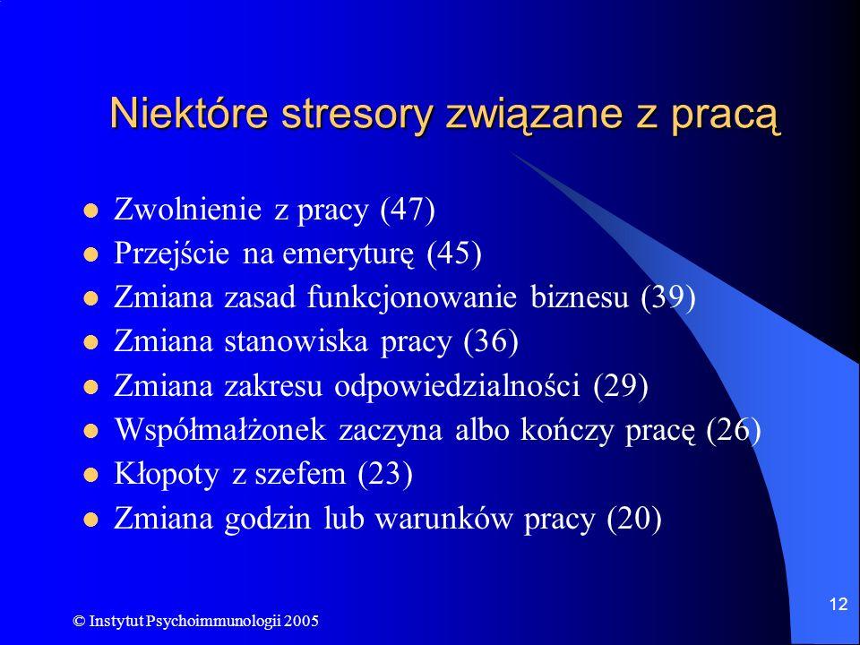 Niektóre stresory związane z pracą