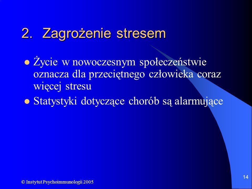 Zagrożenie stresem Życie w nowoczesnym społeczeństwie oznacza dla przeciętnego człowieka coraz więcej stresu.