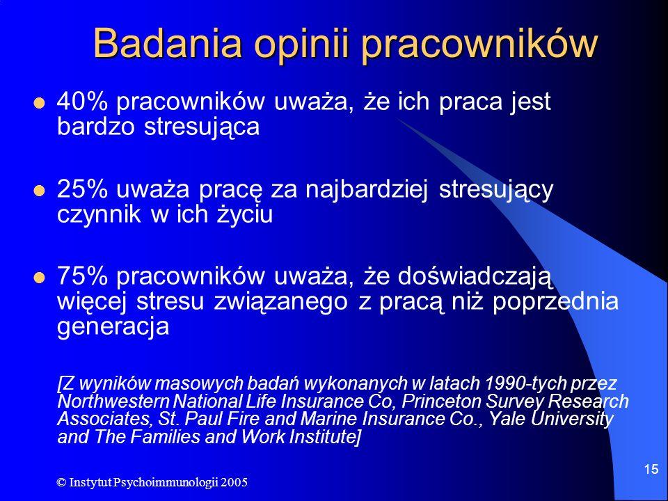 Badania opinii pracowników