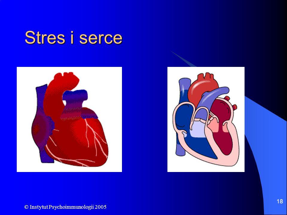 Stres i serce © Instytut Psychoimmunologii 2005