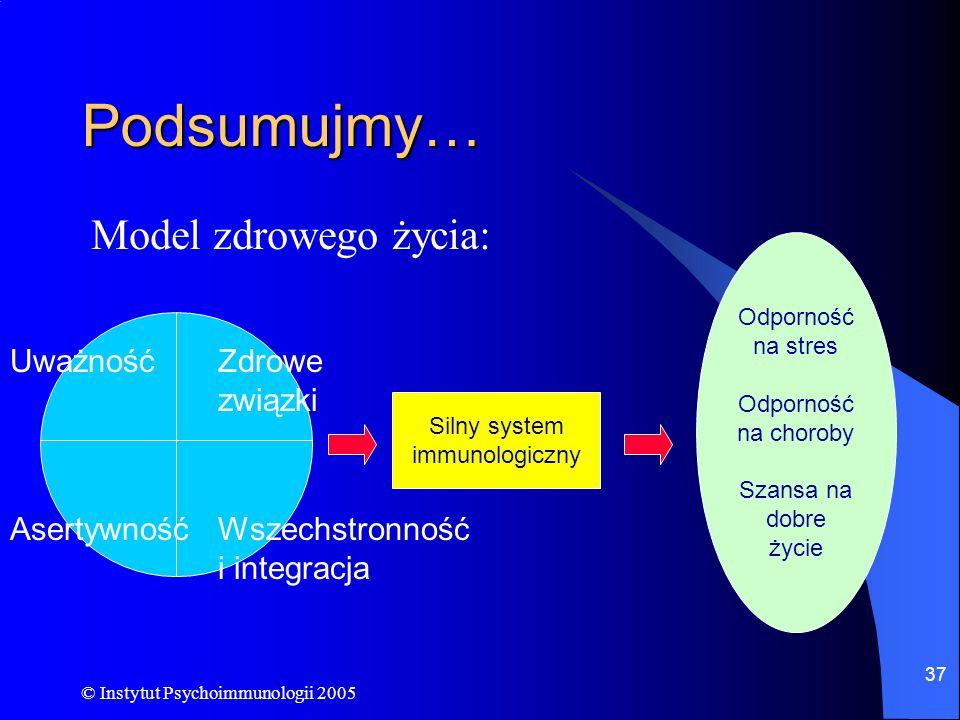 Silny system immunologiczny