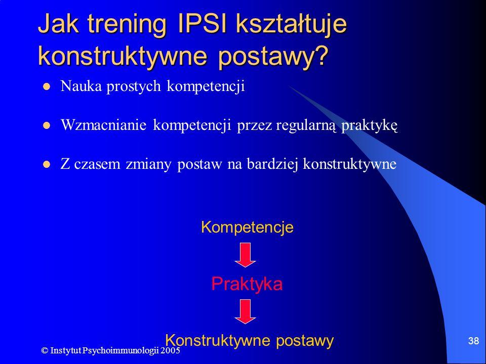 Jak trening IPSI kształtuje konstruktywne postawy