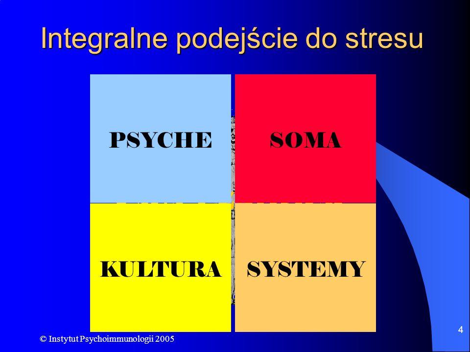 Integralne podejście do stresu