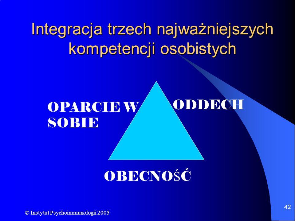 Integracja trzech najważniejszych kompetencji osobistych