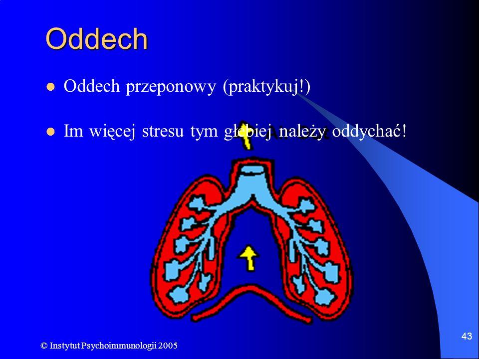 Oddech Oddech przeponowy (praktykuj!)