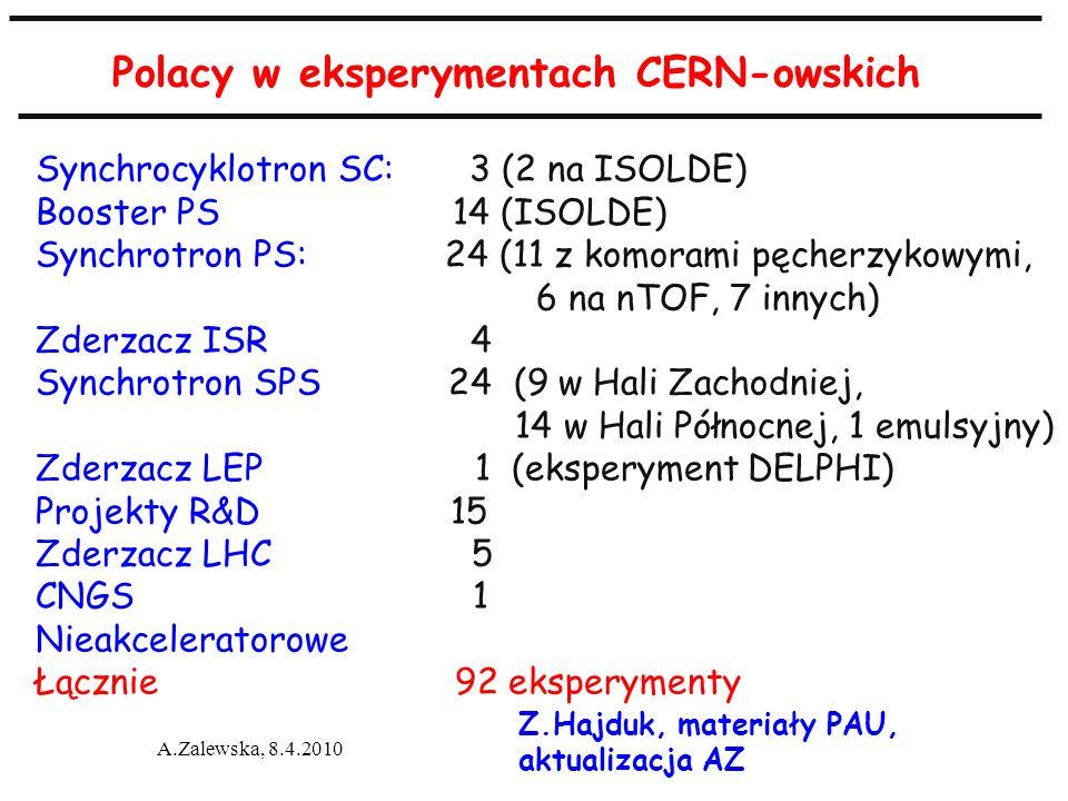 Polacy w eksperymentach CERN-owskich