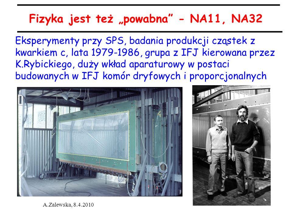 """Fizyka jest też """"powabna - NA11, NA32"""