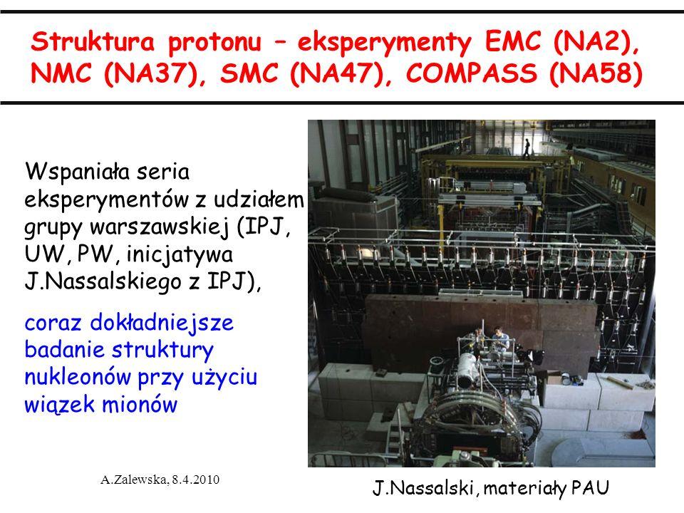 Struktura protonu – eksperymenty EMC (NA2), NMC (NA37), SMC (NA47), COMPASS (NA58)