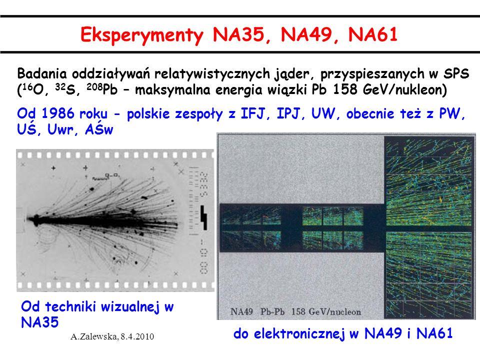 Eksperymenty NA35, NA49, NA61