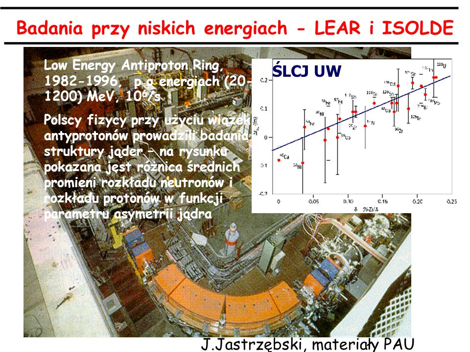 Badania przy niskich energiach - LEAR i ISOLDE