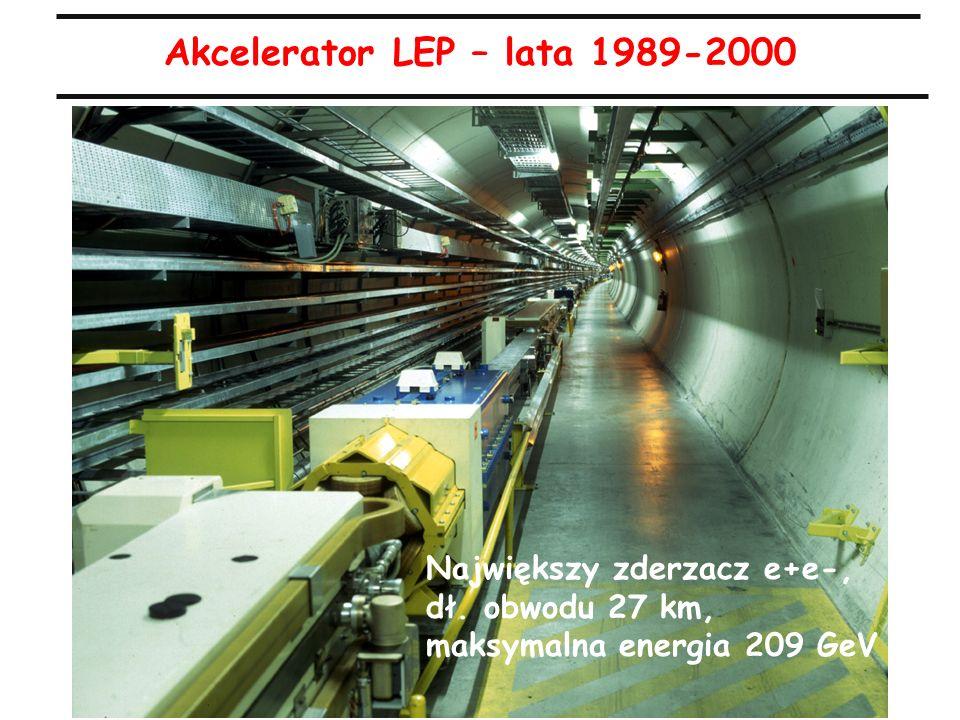 Akcelerator LEP – lata 1989-2000