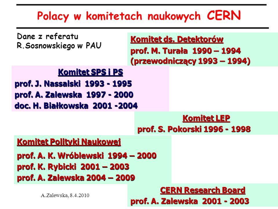 Polacy w komitetach naukowych CERN