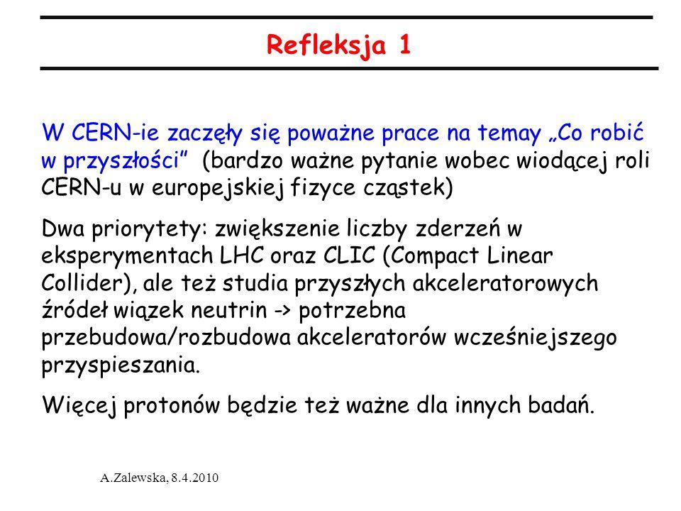 Refleksja 1